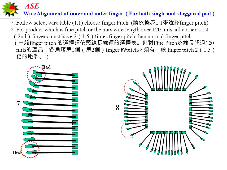 ASE 7. Follow select wire table (1.1) choose finger Pitch. ( 請依據表 1.1 來選擇 finger pitch) 8. For product which is fine pitch or the max wire length over