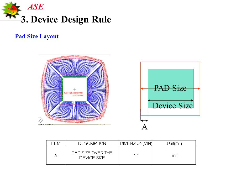 ASE 3. Device Design Rule Pad Size Layout PAD Size Device Size A