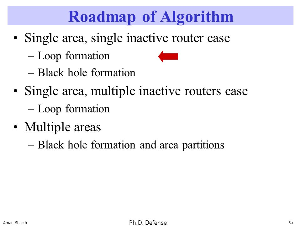 62 Aman Shaikh Ph.D. Defense Roadmap of Algorithm Single area, single inactive router case –Loop formation –Black hole formation Single area, multiple