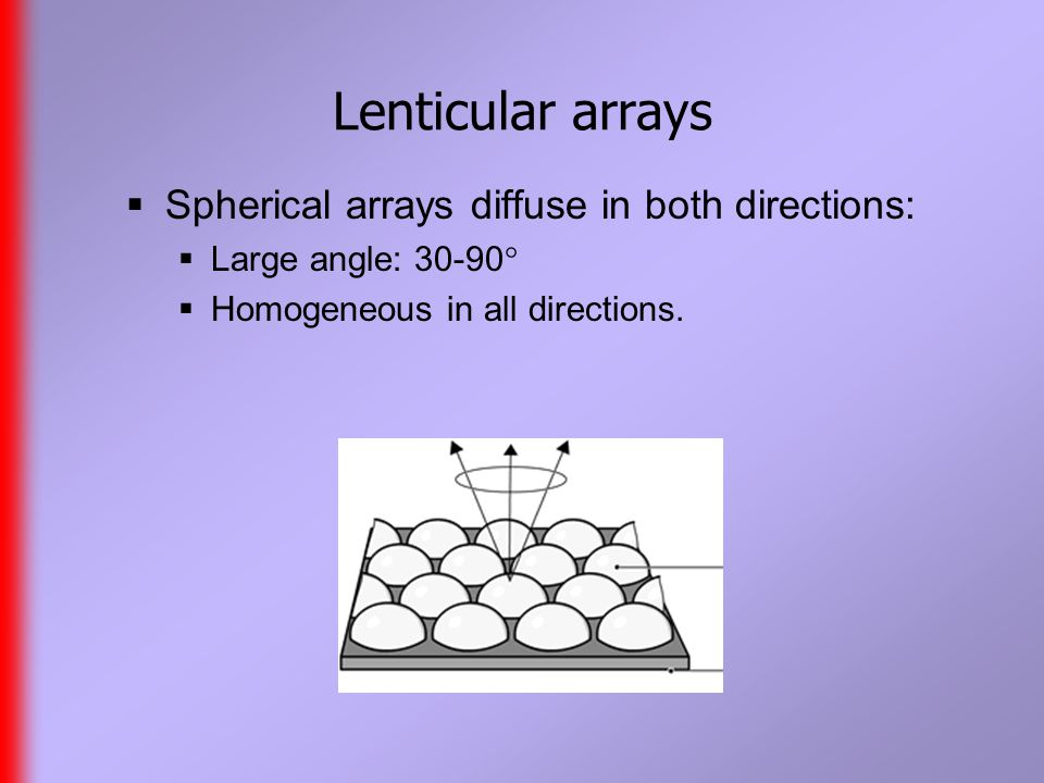 Lenticular arrays  Spherical arrays diffuse in both directions:  Large angle: 30-90   Homogeneous in all directions.