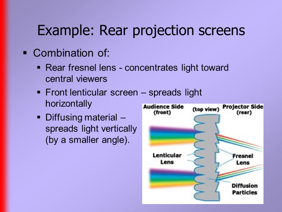 Example: Rear projection screens  Combination of:  Rear fresnel lens - concentrates light toward central viewers  Front lenticular screen – spreads light horizontally  Diffusing material – spreads light vertically (by a smaller angle).