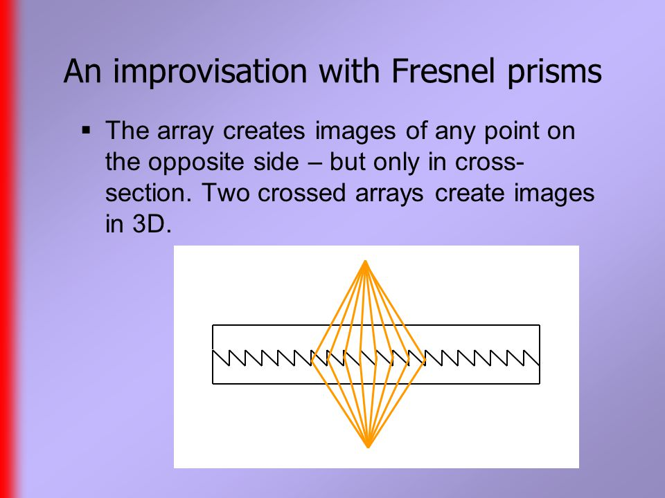 An improvisation with Fresnel prisms  The array creates images of any point on the opposite side – but only in cross- section.
