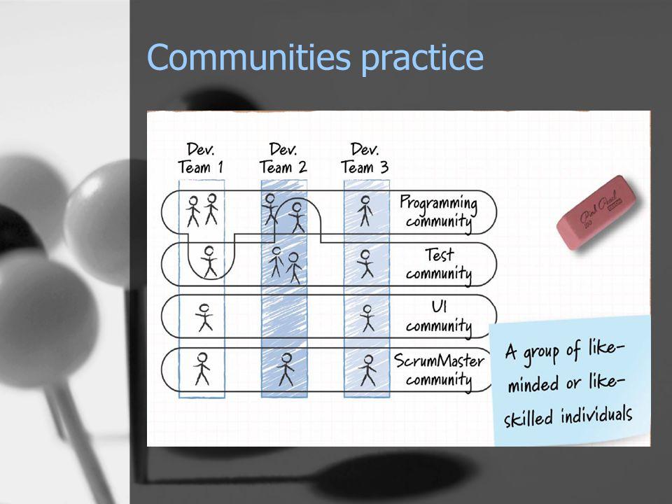 Communities practice