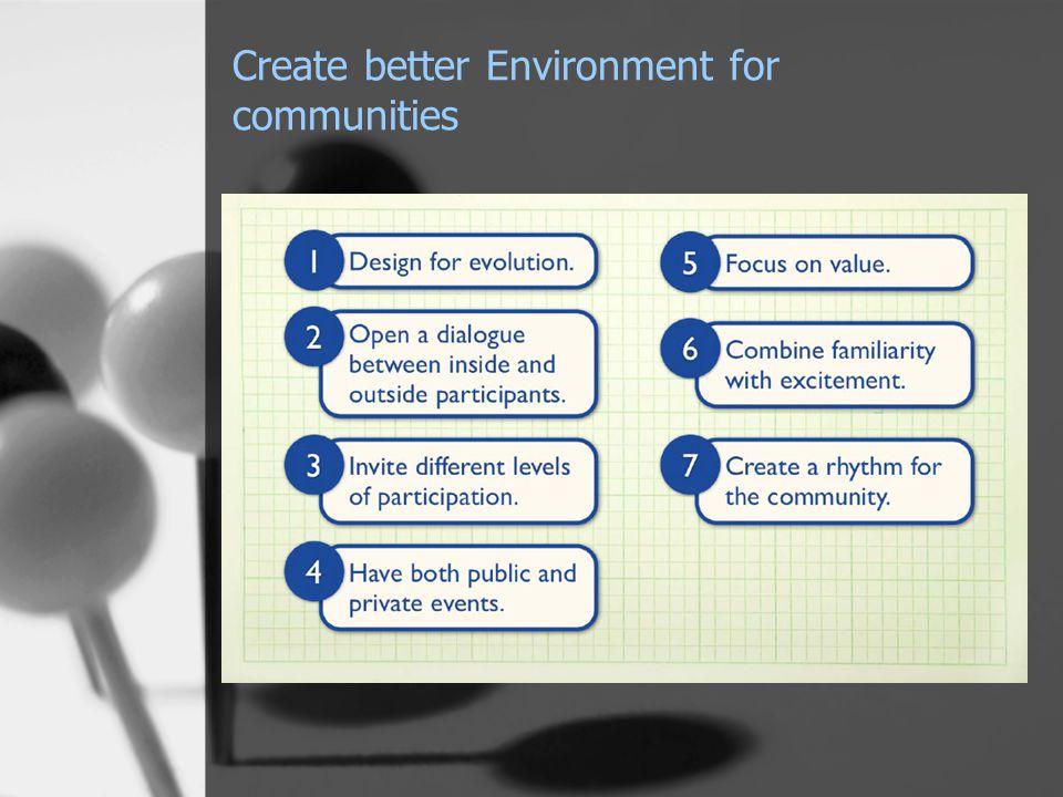 Create better Environment for communities