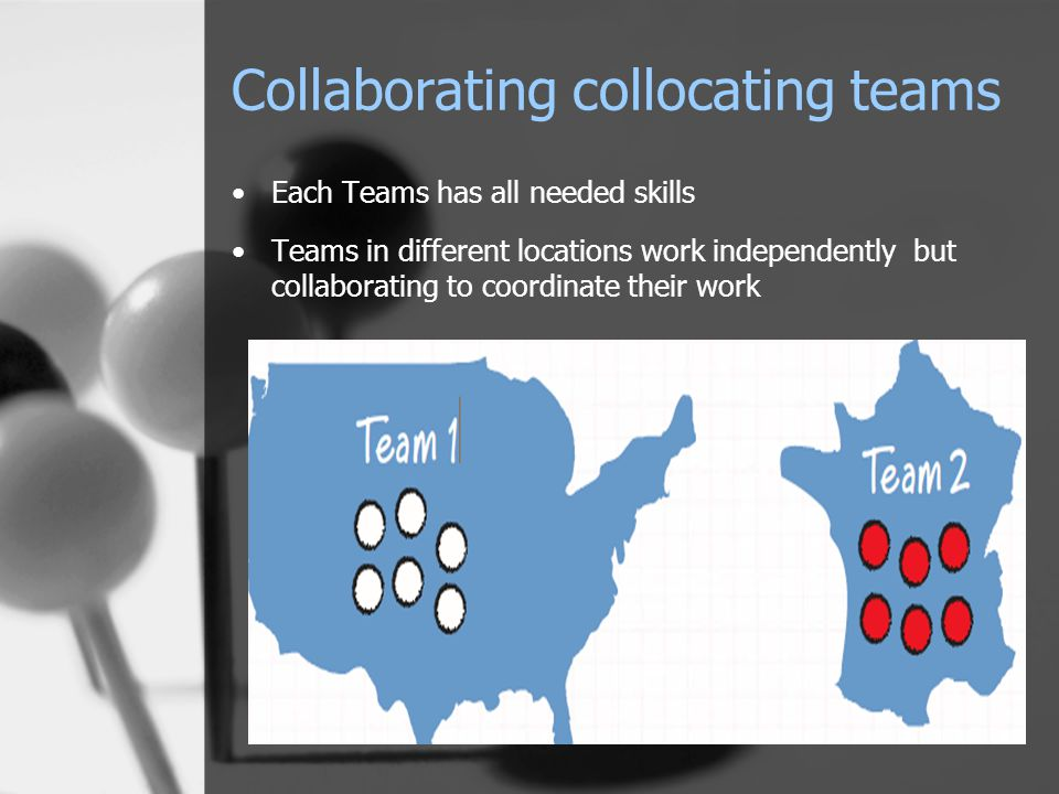 Collaborating collocating teams Each Teams has all needed skills Teams in different locations work independently but collaborating to coordinate their work