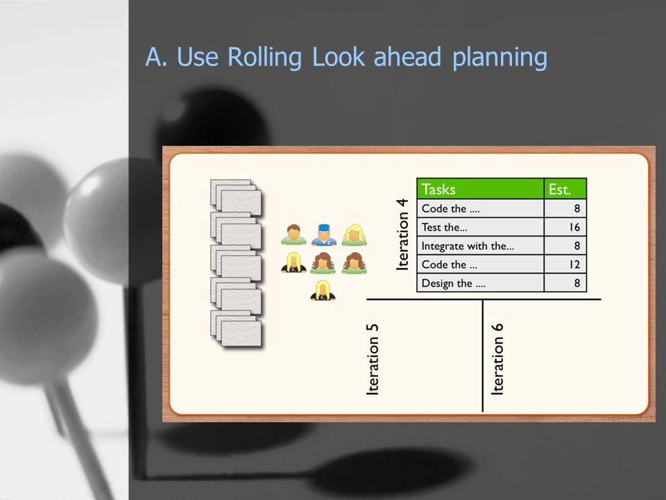 A. Use Rolling Look ahead planning