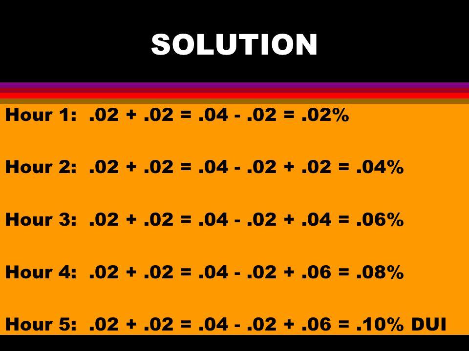 SOLUTION Hour 1:.02 +.02 =.04 -.02 =.02% Hour 2:.02 +.02 =.04 -.02 +.02 =.04% Hour 3:.02 +.02 =.04 -.02 +.04 =.06% Hour 4:.02 +.02 =.04 -.02 +.06 =.08% Hour 5:.02 +.02 =.04 -.02 +.06 =.10% DUI