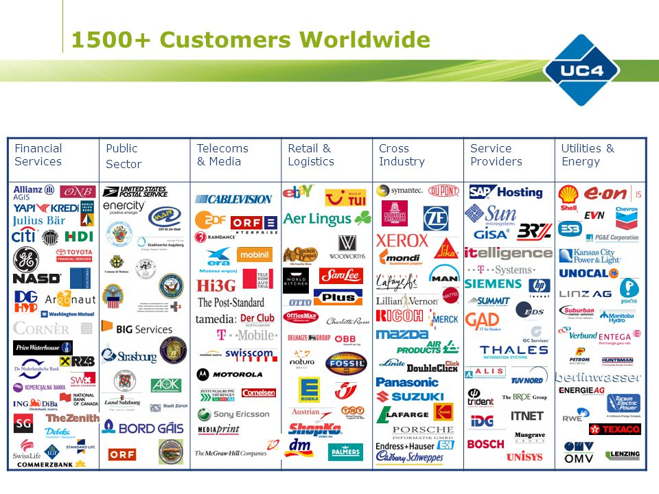 1500+ Customers Worldwide Financial Services Public Sector Telecoms & Media Retail & Logistics Cross Industry Service Providers Utilities & Energy