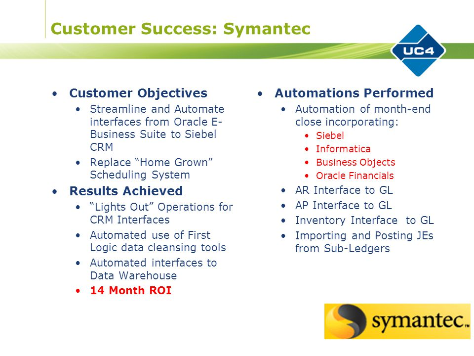 Customer Success: Symantec Customer Objectives Streamline and Automate interfaces from Oracle E- Business Suite to Siebel CRM Replace Home Grown Scheduling System Results Achieved Lights Out Operations for CRM Interfaces Automated use of First Logic data cleansing tools Automated interfaces to Data Warehouse 14 Month ROI Automations Performed Automation of month-end close incorporating: Siebel Informatica Business Objects Oracle Financials AR Interface to GL AP Interface to GL Inventory Interface to GL Importing and Posting JEs from Sub-Ledgers