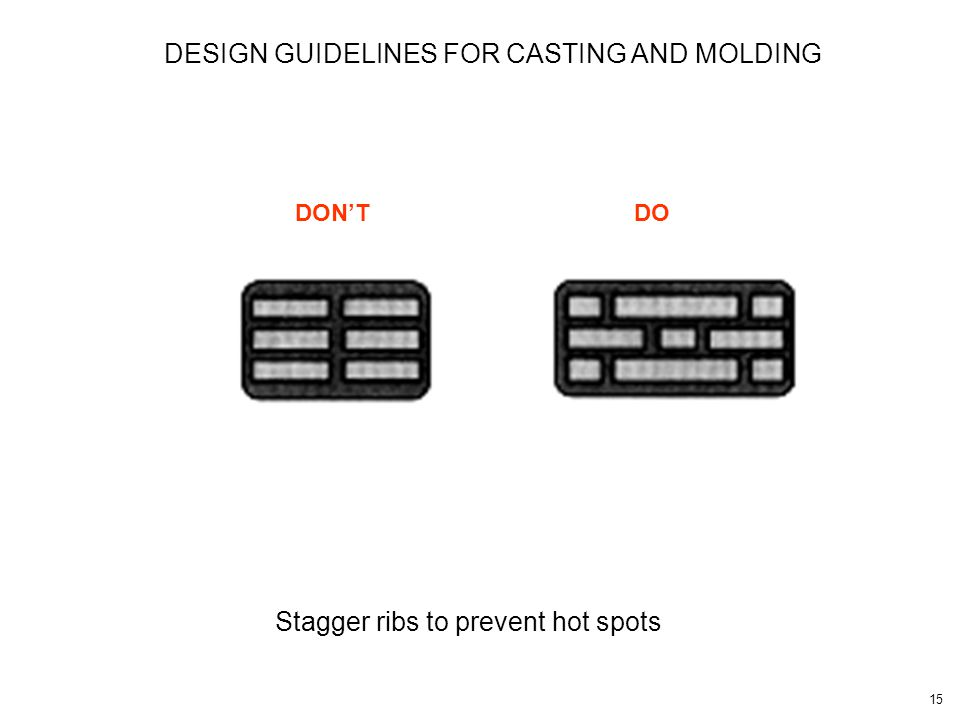 15 DON'TDO Stagger ribs to prevent hot spots DESIGN GUIDELINES FOR CASTING AND MOLDING