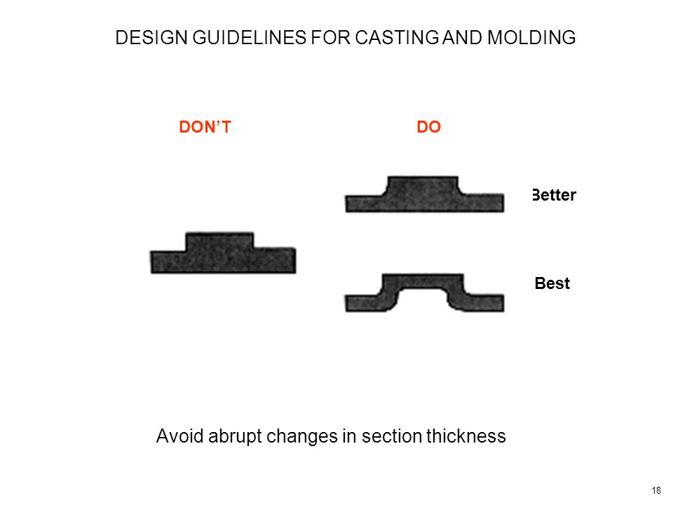 18 Avoid abrupt changes in section thickness DON'TDO Better Best DESIGN GUIDELINES FOR CASTING AND MOLDING