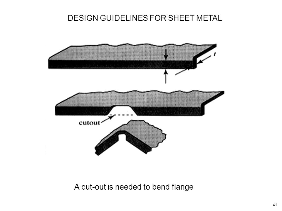 41 A cut-out is needed to bend flange DESIGN GUIDELINES FOR SHEET METAL