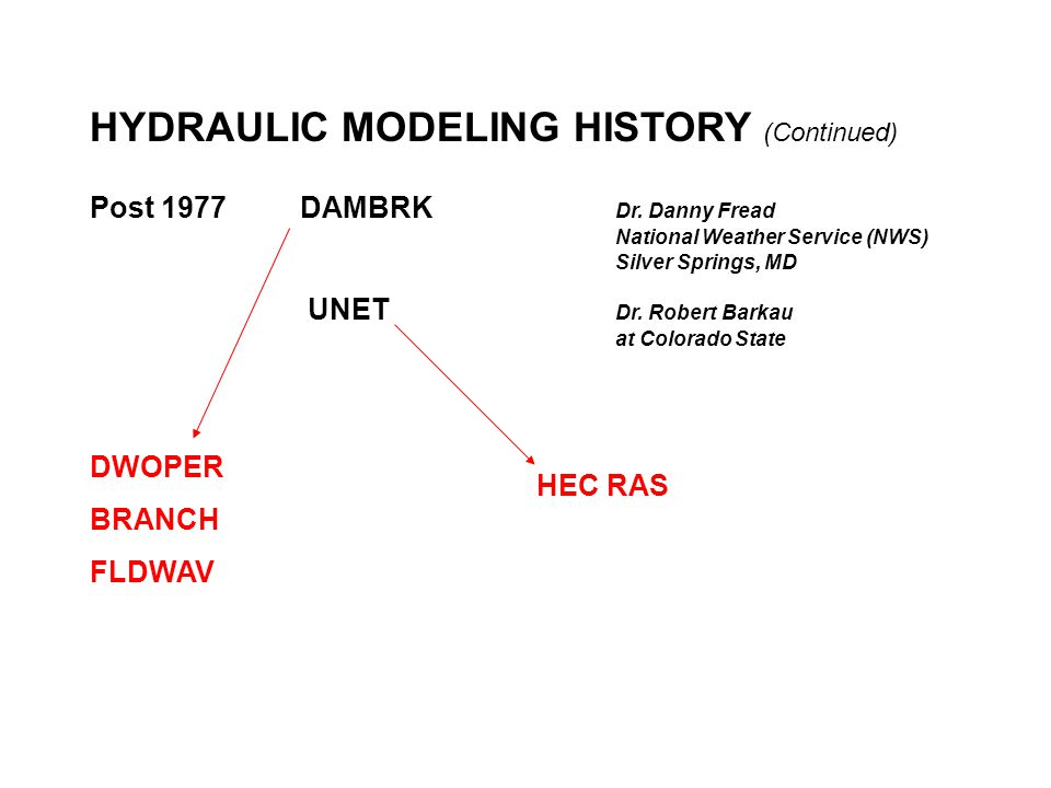 HYDRAULIC MODELING HISTORY (Continued) Post 1977DAMBRK Dr.