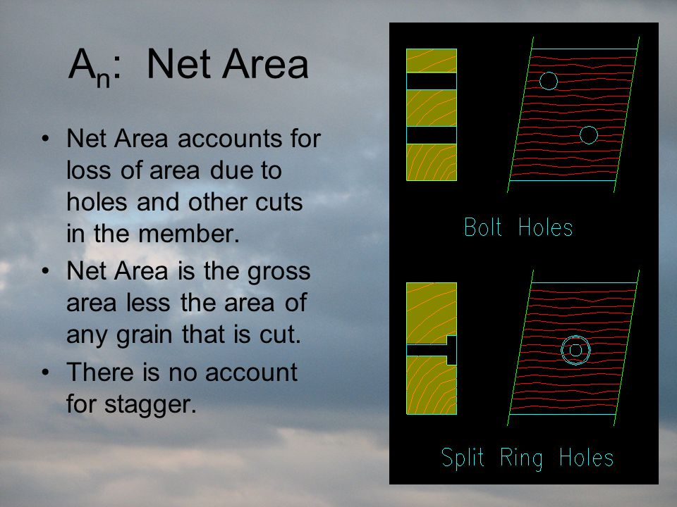 A n : Net Area Net Area accounts for loss of area due to holes and other cuts in the member.