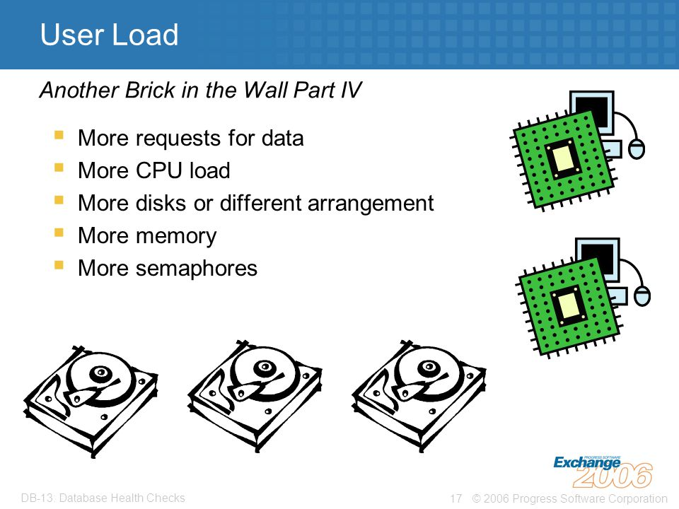 © 2006 Progress Software Corporation17 DB-13: Database Health Checks User Load  More requests for data  More CPU load  More disks or different arrangement  More memory  More semaphores Another Brick in the Wall Part IV