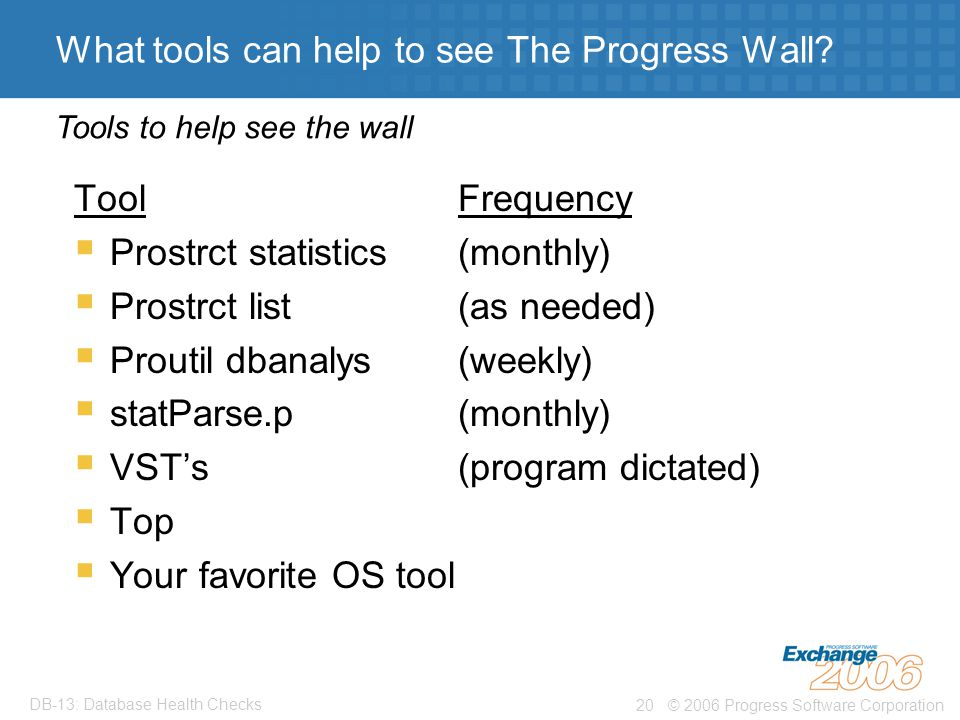 © 2006 Progress Software Corporation20 DB-13: Database Health Checks What tools can help to see The Progress Wall.
