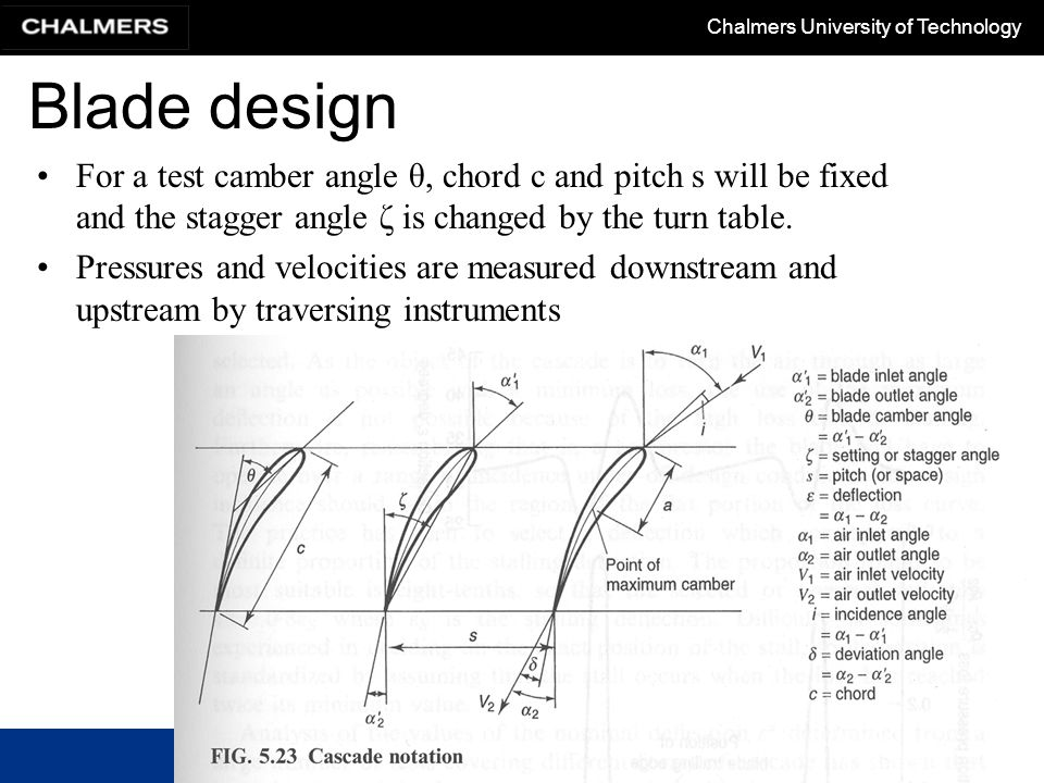 Chalmers University of Technology Blade design For a test camber angle θ, chord c and pitch s will be fixed and the stagger angle ζ is changed by the