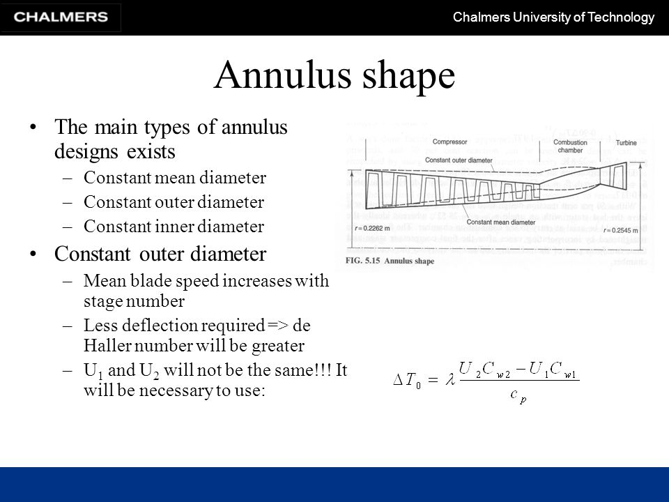 Chalmers University of Technology Annulus shape The main types of annulus designs exists –Constant mean diameter –Constant outer diameter –Constant in
