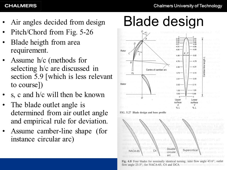 Chalmers University of Technology Blade design Air angles decided from design Pitch/Chord from Fig. 5-26 Blade heigth from area requirement. Assume h/