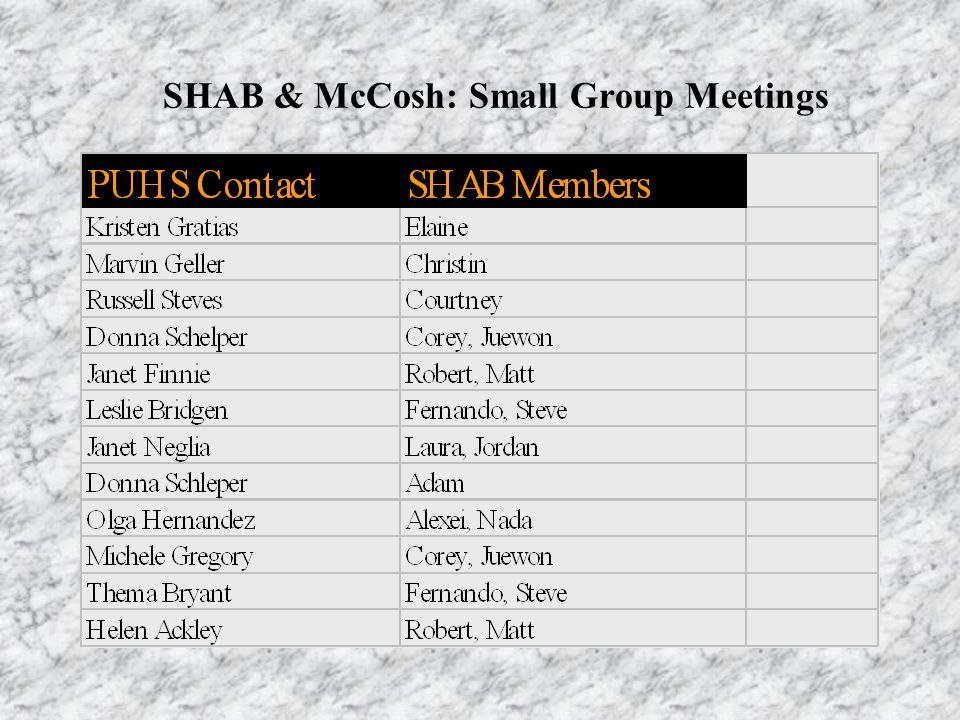 SHAB & McCosh: Small Group Meetings
