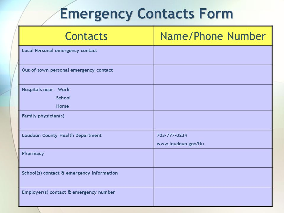 Emergency Contacts Form ContactsName/Phone Number Local Personal emergency contact Out-of-town personal emergency contact Hospitals near: Work School Home Family physician(s) Loudoun County Health Department 703-777-0234 www.loudoun.gov/flu Pharmacy School(s) contact & emergency information Employer(s) contact & emergency number