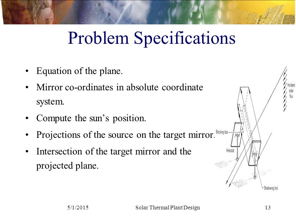 5/1/2015Solar Thermal Plant Design13 Problem Specifications Equation of the plane.