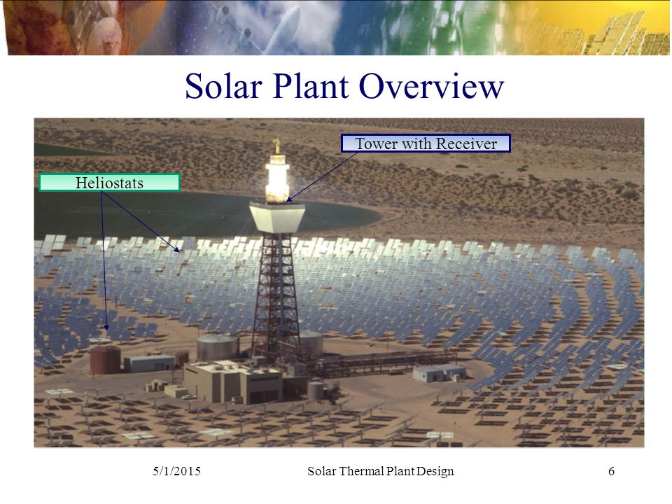 5/1/2015Solar Thermal Plant Design6 Solar Plant Overview Heliostats Tower with Receiver