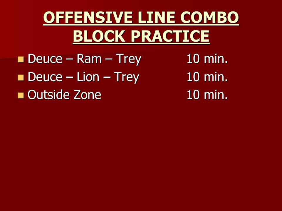 OFFENSIVE LINE COMBO BLOCK PRACTICE Deuce – Ram – Trey10 min.