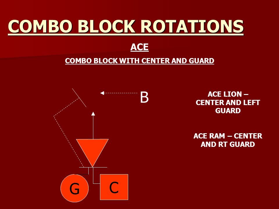 COMBO BLOCK ROTATIONS ACE COMBO BLOCK WITH CENTER AND GUARD G C B ACE LION – CENTER AND LEFT GUARD ACE RAM – CENTER AND RT GUARD