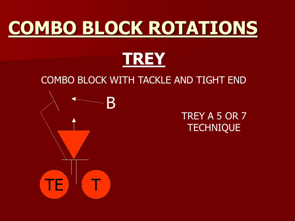 COMBO BLOCK ROTATIONS TREY COMBO BLOCK WITH TACKLE AND TIGHT END TET B TREY A 5 OR 7 TECHNIQUE