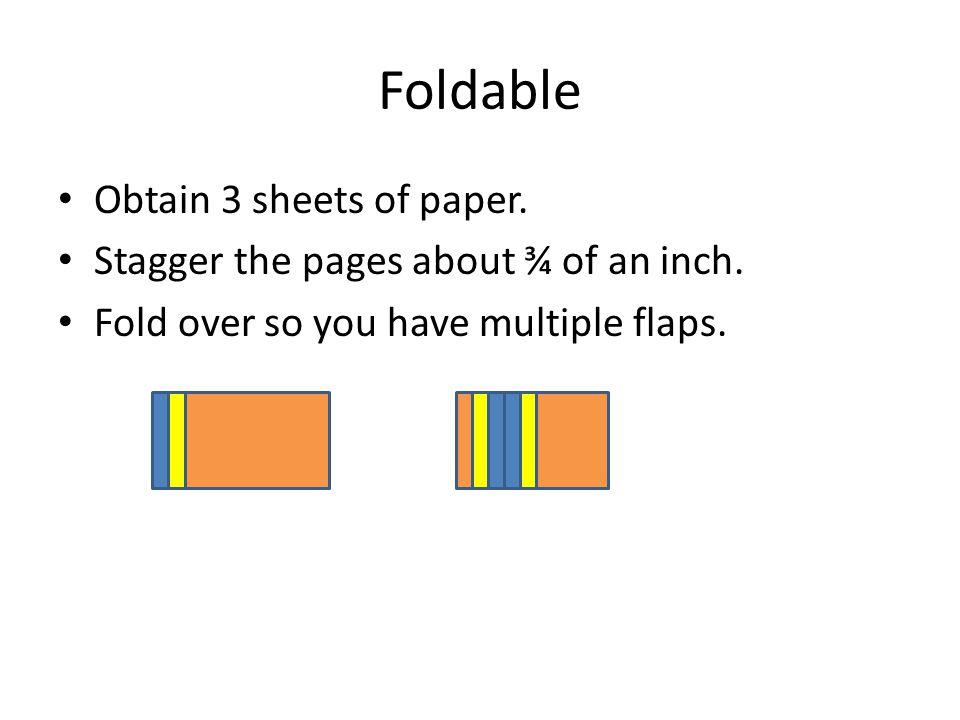 Obtain 3 sheets of paper. Stagger the pages about ¾ of an inch. Fold over so you have multiple flaps.