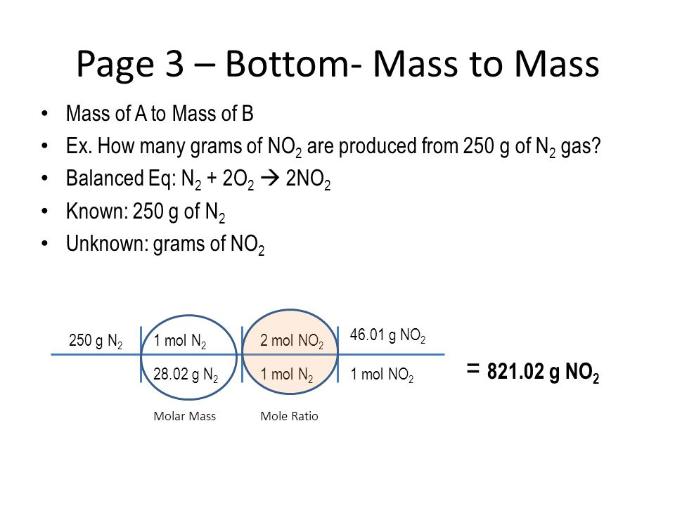 Page 3 – Bottom- Mass to Mass Mass of A to Mass of B Ex. How many grams of NO 2 are produced from 250 g of N 2 gas? Balanced Eq: N 2 + 2O 2  2NO 2 Kn