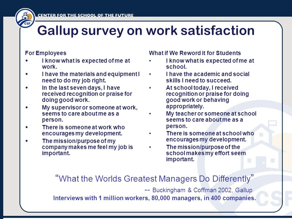 Gallup survey on work satisfaction For Employees  I know what is expected of me at work.