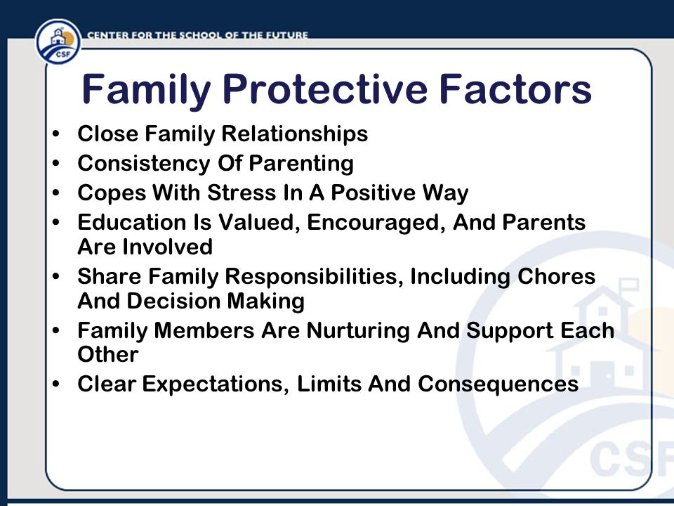 Family Protective Factors Close Family Relationships Consistency Of Parenting Copes With Stress In A Positive Way Education Is Valued, Encouraged, And Parents Are Involved Share Family Responsibilities, Including Chores And Decision Making Family Members Are Nurturing And Support Each Other Clear Expectations, Limits And Consequences