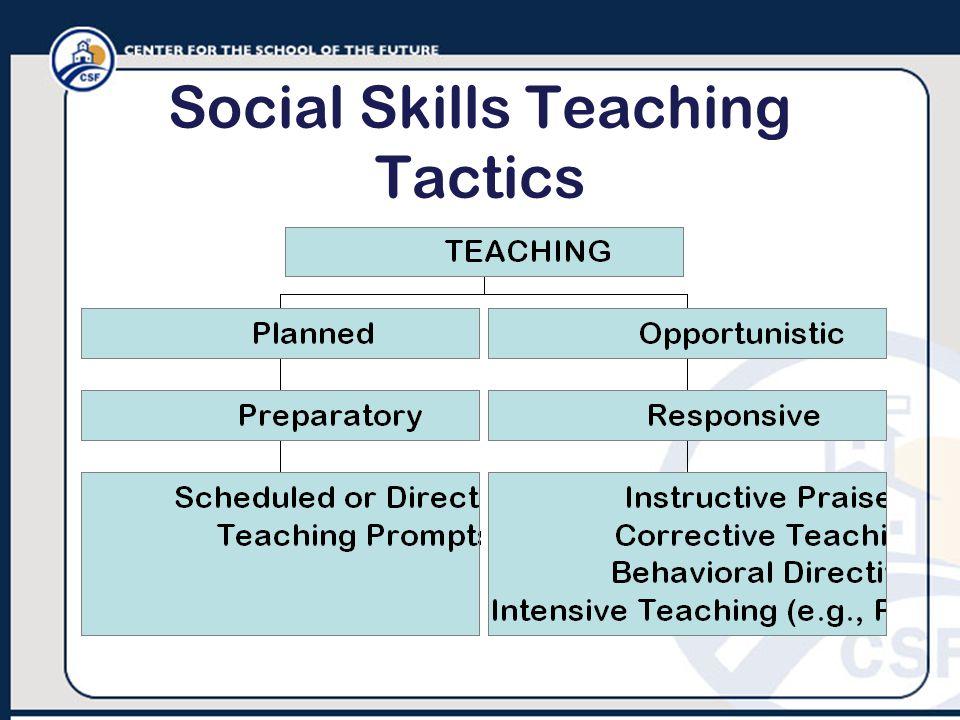 Social Skills Teaching Tactics