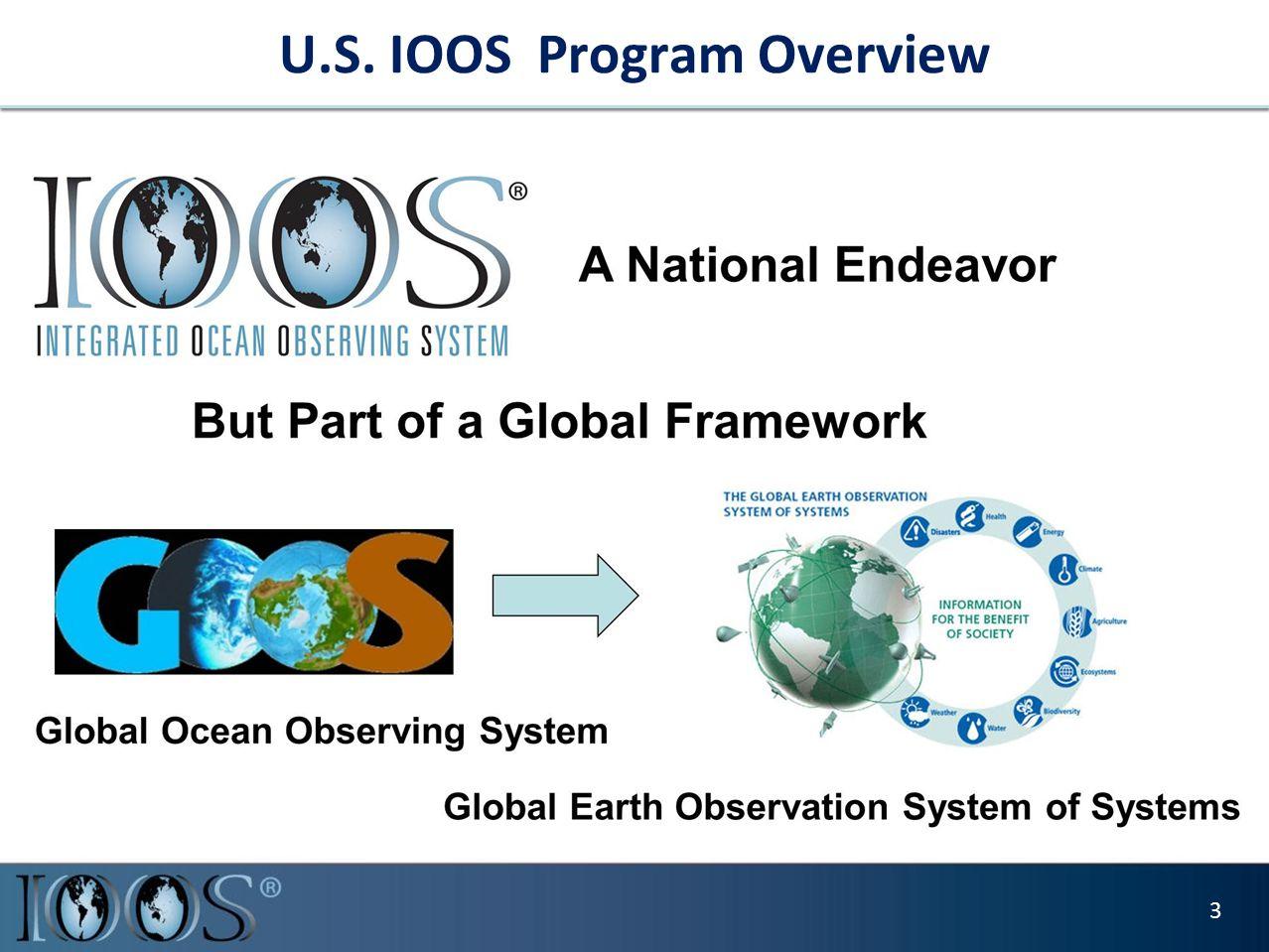 U.S. IOOS Program Overview 3