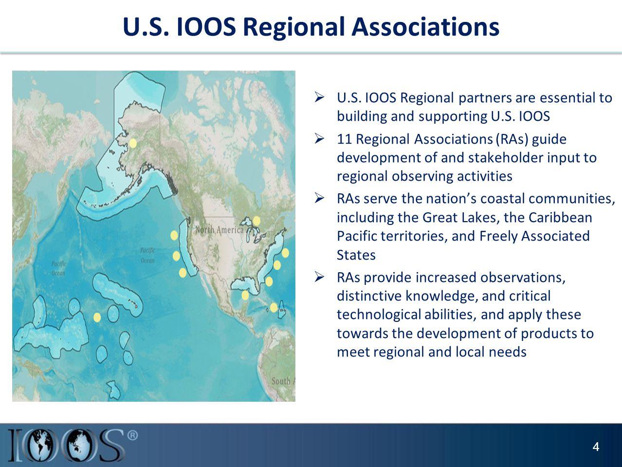 U.S. IOOS Regional Associations  U.S.