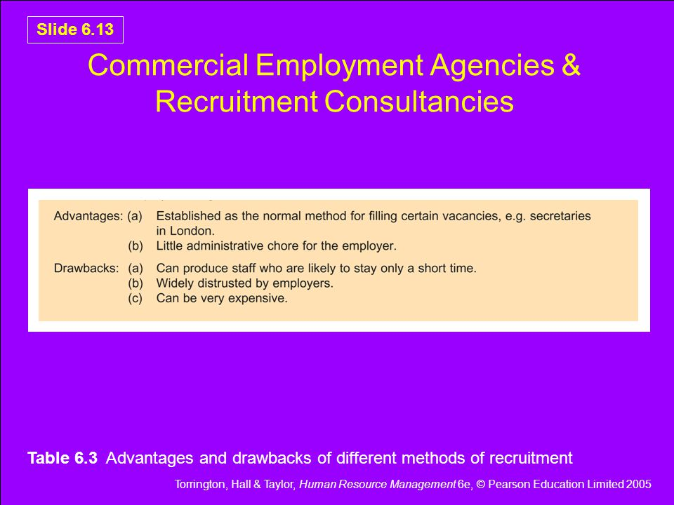 Torrington, Hall & Taylor, Human Resource Management 6e, © Pearson Education Limited 2005 Slide 6.13 Commercial Employment Agencies & Recruitment Consultancies Table 6.3 Advantages and drawbacks of different methods of recruitment