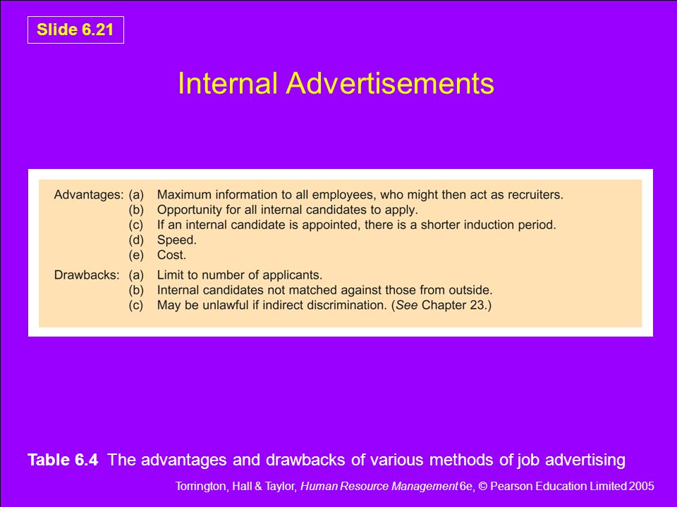 Torrington, Hall & Taylor, Human Resource Management 6e, © Pearson Education Limited 2005 Slide 6.21 Internal Advertisements Table 6.4 The advantages and drawbacks of various methods of job advertising