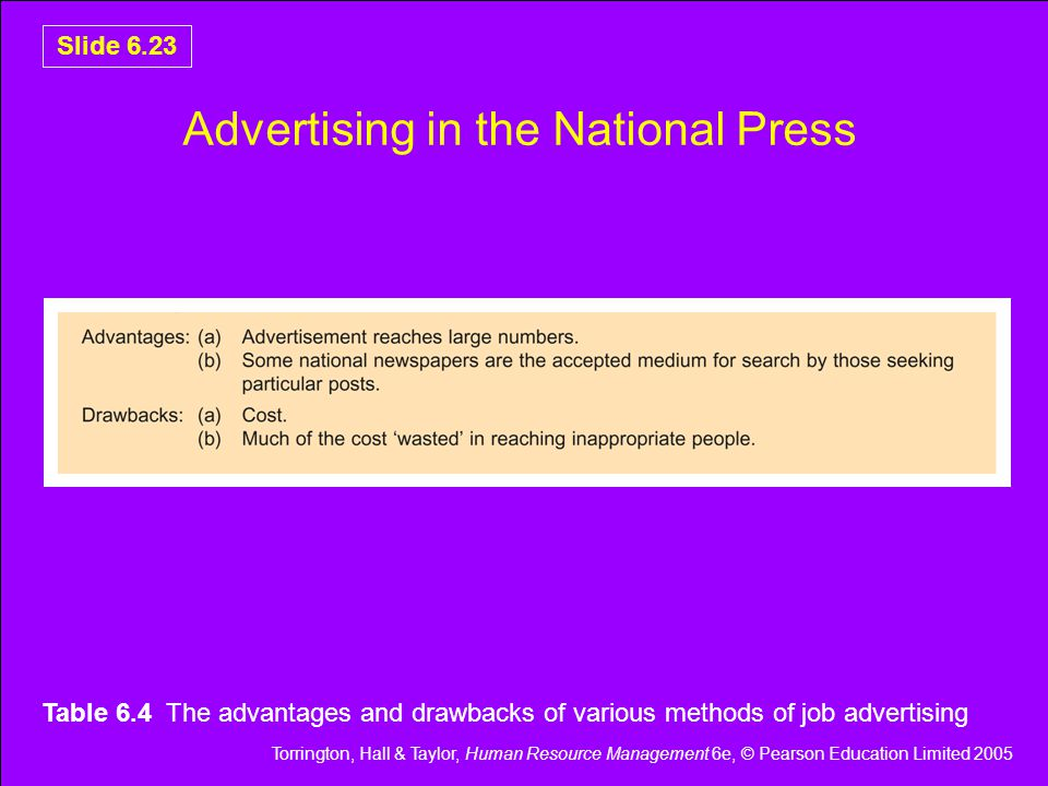Torrington, Hall & Taylor, Human Resource Management 6e, © Pearson Education Limited 2005 Slide 6.23 Advertising in the National Press Table 6.4 The advantages and drawbacks of various methods of job advertising