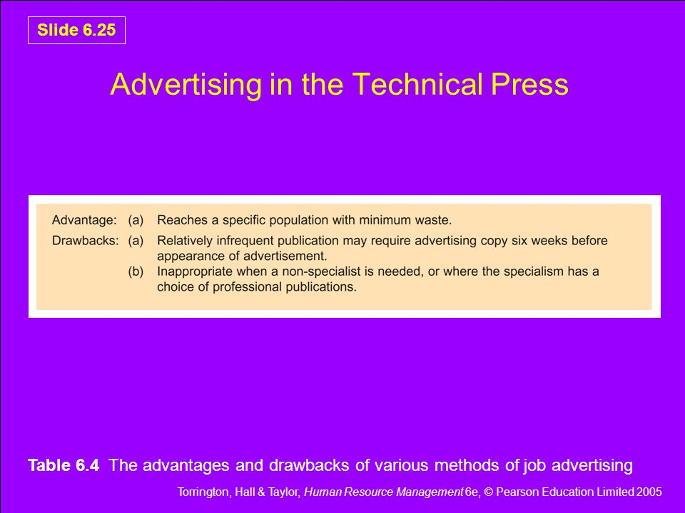 Torrington, Hall & Taylor, Human Resource Management 6e, © Pearson Education Limited 2005 Slide 6.25 Advertising in the Technical Press Table 6.4 The advantages and drawbacks of various methods of job advertising