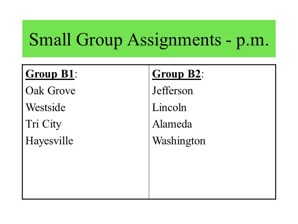 Small Group Assignments - a.m. Group A1: Howard Madras Aloha Park Humboldt Group A2: Jackson Buff William Walker Woodlawn