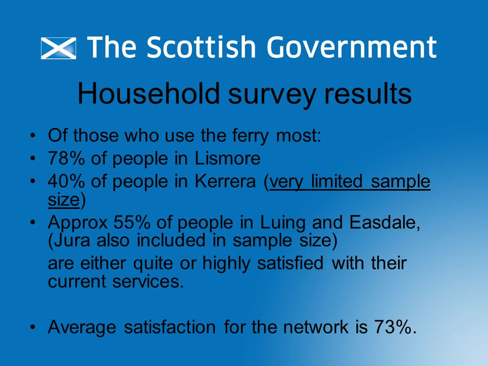 Household survey results Of those who use the ferry most: 78% of people in Lismore 40% of people in Kerrera (very limited sample size) Approx 55% of p