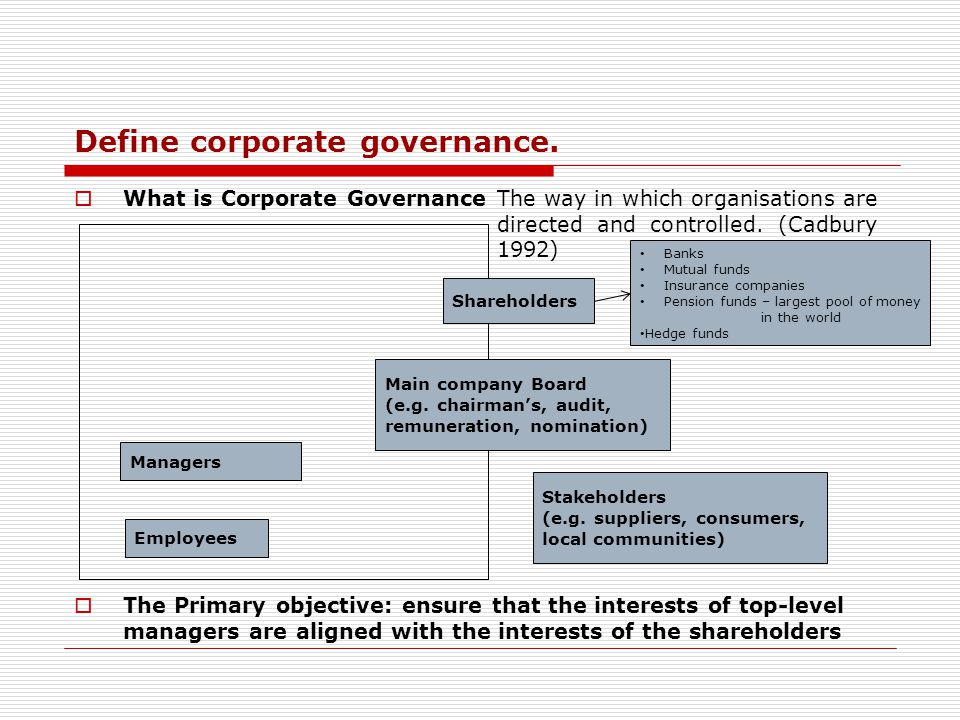  What is Corporate Governance Define corporate governance. Shareholders Employees Managers Main company Board (e.g. chairman's, audit, remuneration,