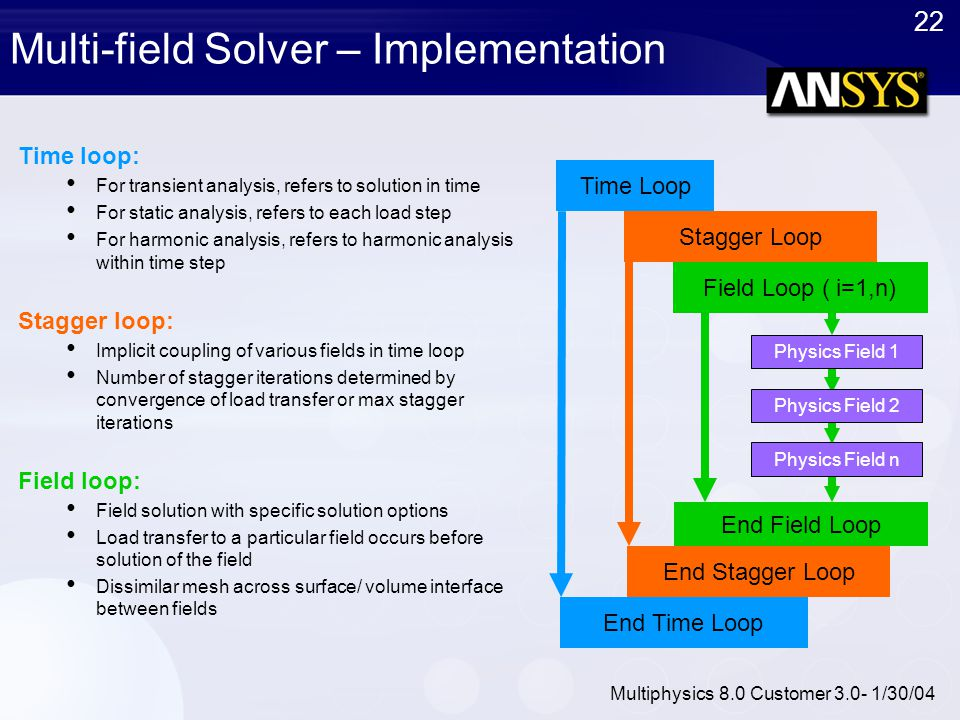 22 Multiphysics 8.0 Customer 3.0- 1/30/04 Multi-field Solver – Implementation Time loop: For transient analysis, refers to solution in time For static