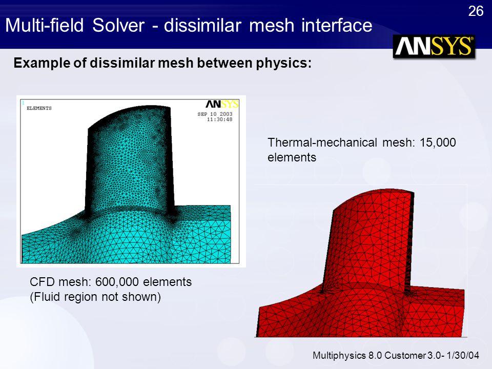 26 Multiphysics 8.0 Customer 3.0- 1/30/04 Multi-field Solver - dissimilar mesh interface Example of dissimilar mesh between physics: CFD mesh: 600,000
