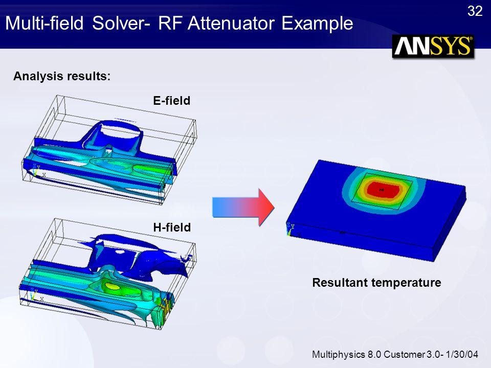 32 Multiphysics 8.0 Customer 3.0- 1/30/04 Multi-field Solver- RF Attenuator Example E-field H-field Resultant temperature Analysis results: