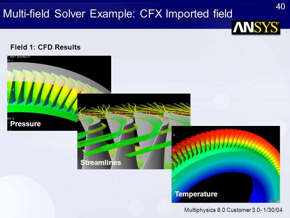 40 Multiphysics 8.0 Customer 3.0- 1/30/04 Multi-field Solver Example: CFX Imported field Field 1: CFD Results Pressure Streamlines Temperature