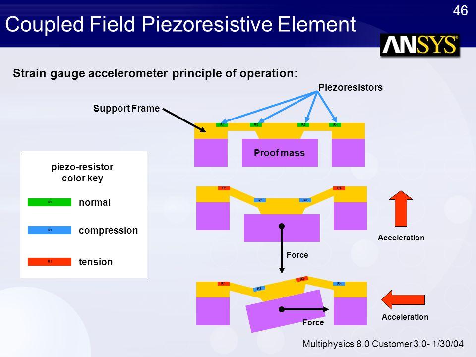 46 Multiphysics 8.0 Customer 3.0- 1/30/04 Coupled Field Piezoresistive Element Strain gauge accelerometer principle of operation: Proof mass R1R2R3R4