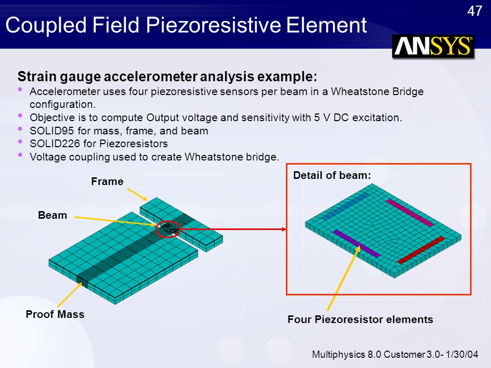 47 Multiphysics 8.0 Customer 3.0- 1/30/04 Coupled Field Piezoresistive Element Four Piezoresistor elements Beam Strain gauge accelerometer analysis ex
